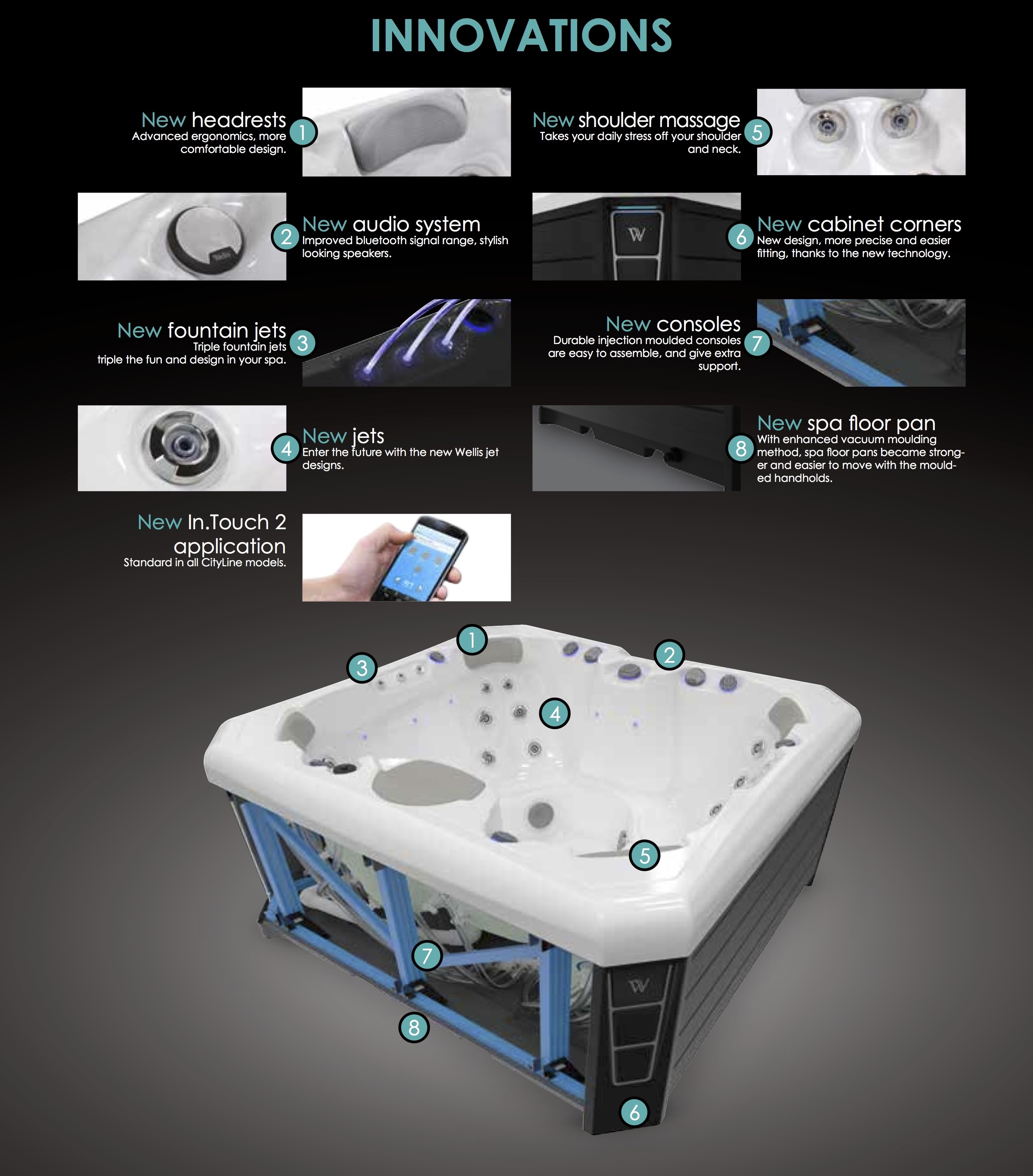 wellis cityline specificaties spas jacuzzi